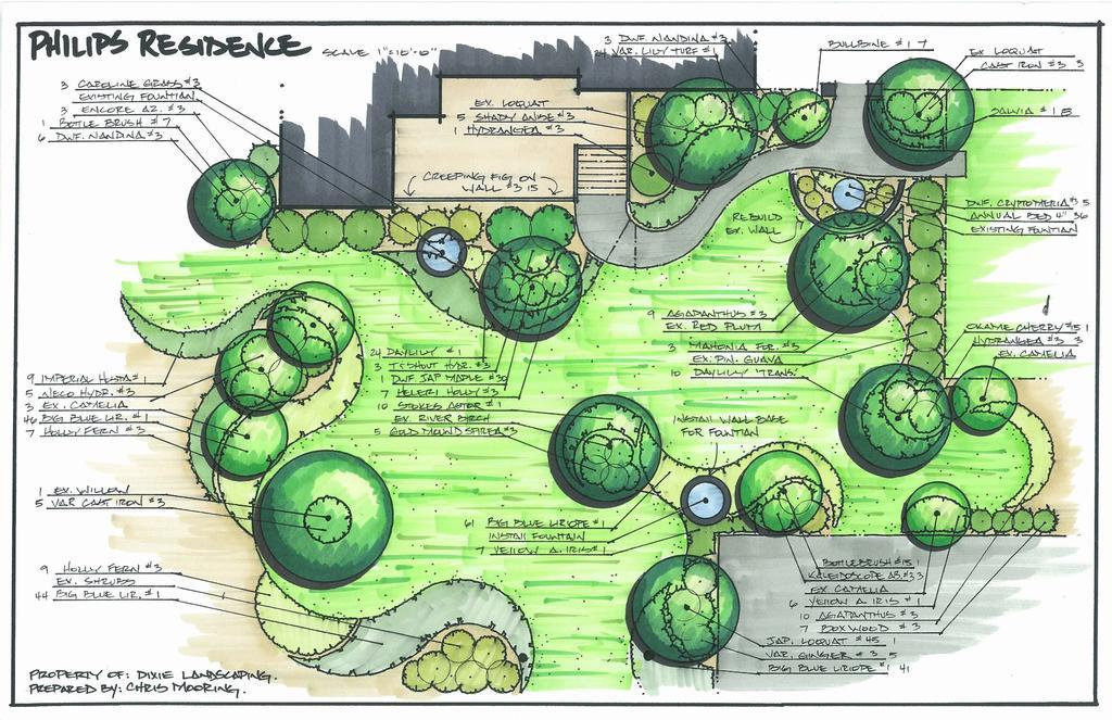Landscape Designs Drawings Elegant Landscape Design